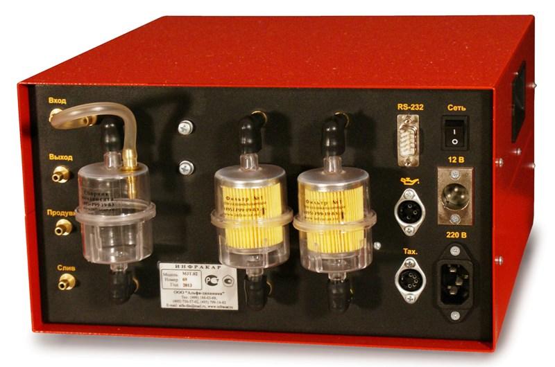 Автомобильный 4-х компонентный газоанализатор «Инфракар М-3.02»